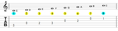 C major scale with degrees